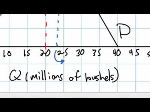 Видео Ib extended essay philosophy rubric