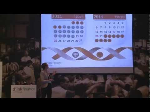 Think Finance 2012-  הצגת מחקר יעילות מדיות בנק מזרחי טפחות