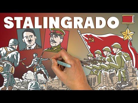 Stalingrado, el ocaso del III Reich