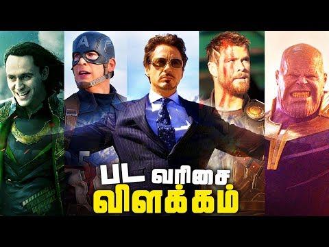 Marvel Cinematic Universe TIMELINE - IRONMAN To INFINITY WAR (தமிழ்)