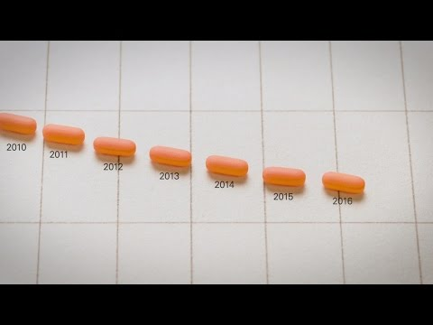 Generic drugs controversy - Generic Vs Branded drugs - Healthcare reforms from YouTube · Duration:  39 minutes 3 seconds