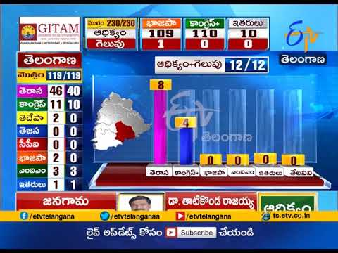 Telangana Assembly Election Results | Constituency Wise | Latest Update