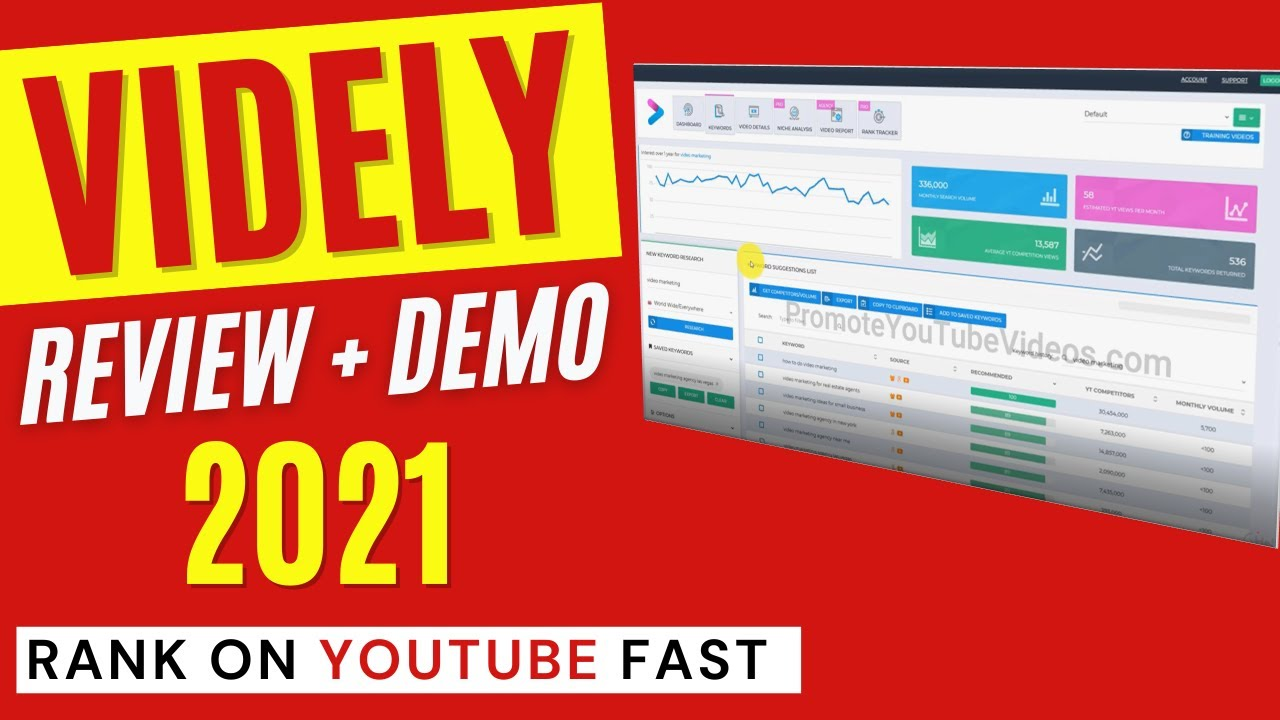Videly Review and Demo (Make your video TOP Search on YouTube With Videly)