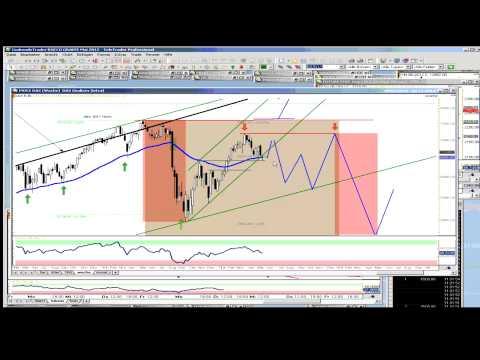 Gehebeltes DAX Trading, Webinaraufzeichnung in Co-Moderation Admiral Markets