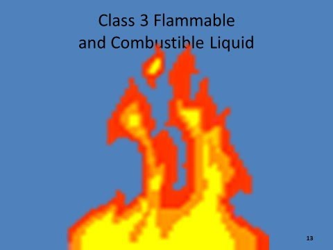 What is a Class 3 Flammable and Combustible Liquid?