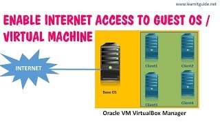 How to configure Internet to Guest Virtual Machine / Enable Internet Access to Guest OS