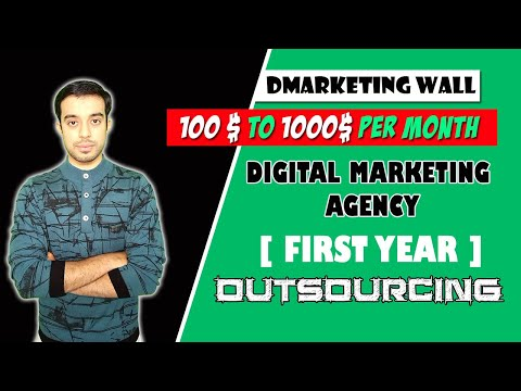 Digital Marketing Agency Business Plan | Outsourcing By Dmarketing Wall