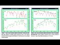 Analytical Divergence Trader(FREE Indicator)
