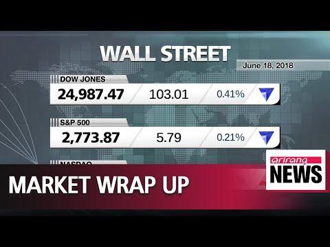 Monday's market wrap up