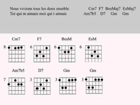 Guitar guitar chords sayo : Guitar : guitar chords of buko Guitar Chords Of plus Guitar Chords ...