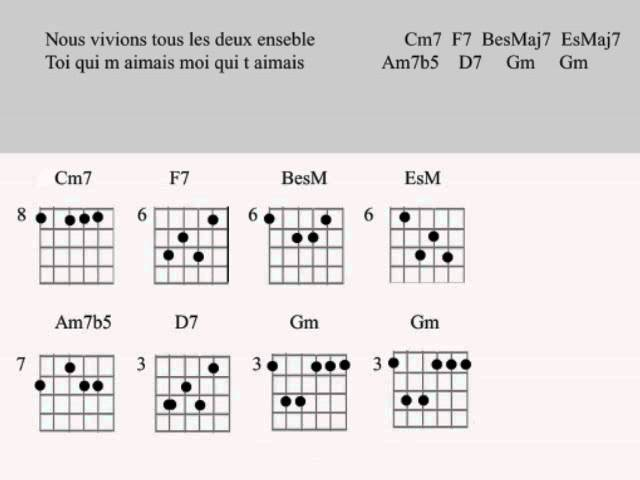 How To Play Guitar Chords Of Buko