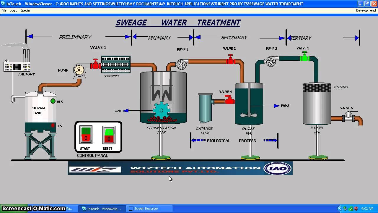 SCADA Designing Project Sewage water treatment