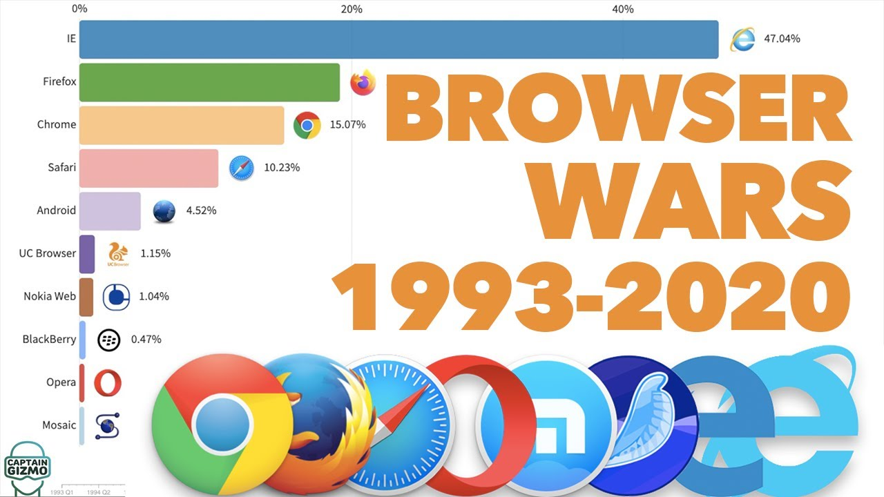 Google Chrome 94 Beta Test to Bring Upgraded Browser Gaming ...