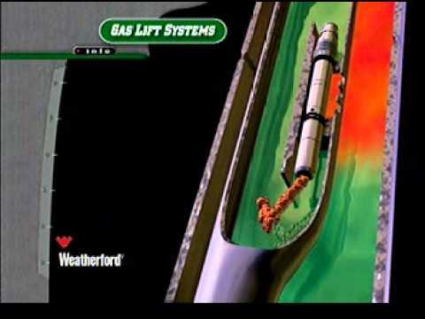Gas lift animation