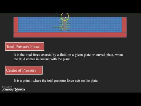 Total pressure force and centre of pressure of Vertical Plate