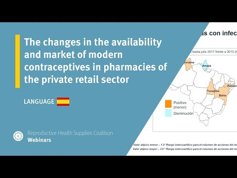 Changes in the availability and market of modern contraceptives