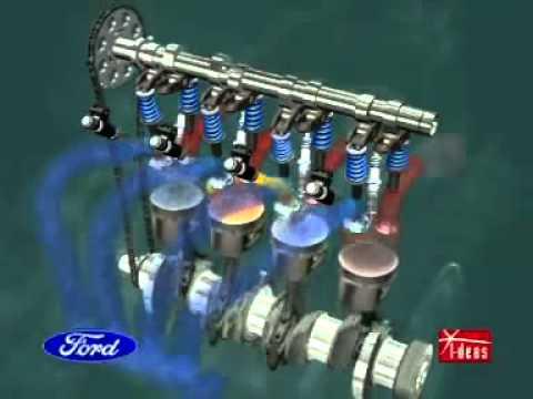 Motor de 4 tempos OHC