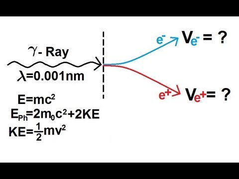 Physics - Modern Physics (10 of 26) Particle Pair Production