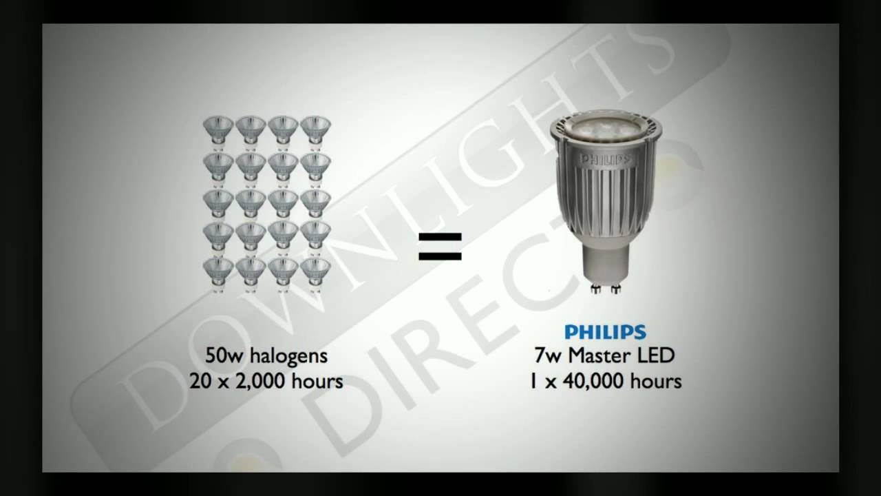 Halogen Light Vs Led >> 50w Halogen vs 7w LED Bulbs | Downlights Direct - YouTube