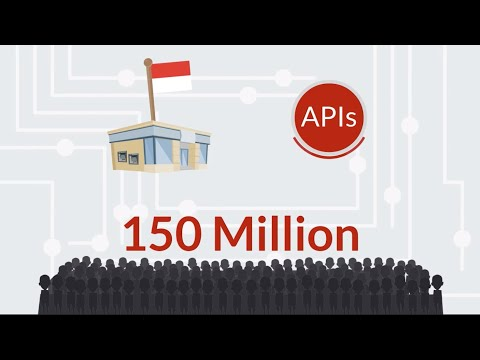 AMPLIFY in Action | Securely expose data via APIs