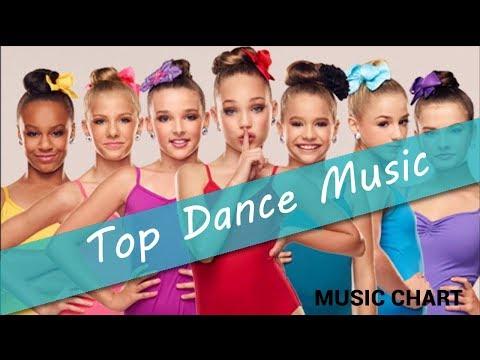 top dance music videos - Music chart  | TLM