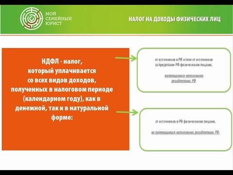 Декларация 3 ндфл ютюб налоговая служба россии декларация ндфл