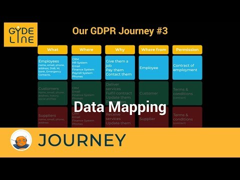 GDPR Compliance Journey - 03 Data Mapping