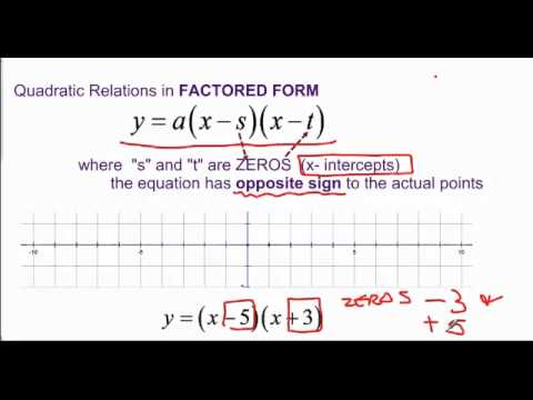 factored form and x intercepts - YouTube