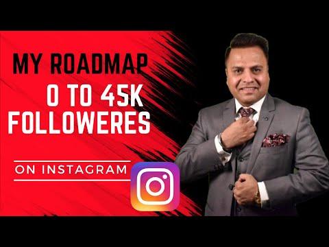 My Roadmap to 0 to 45k Followers on Instagram | Instagram Marketing |