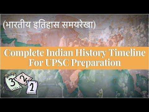 Complete Indian History Timeline For UPSC Preparation (भारतीय इतिहास समयरेखा)