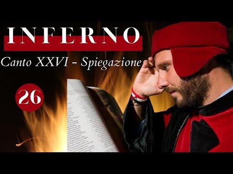 Inferno Canto XXVI - l' Ulisse - Spiegazione
