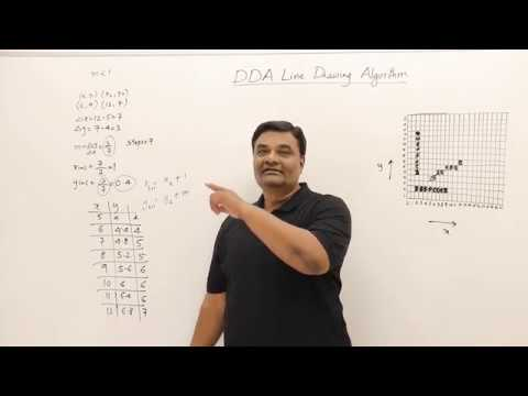 DDA Line Drawing Algorithm - Computer Graphics
