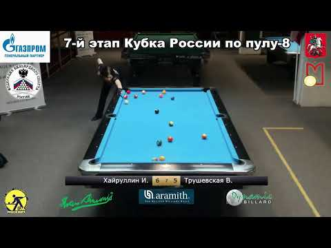 Russia Cup 8-ball 2020 7 tour TV1
