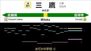 [MIDI] 中央・総武線各駅停車 発車メロディ / JR Chuo-Sobu Line(Local) Train Departure Melodies