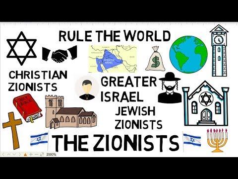ZIONISM: THE ENEMY OF ISLAM - Imran Hosein Animated