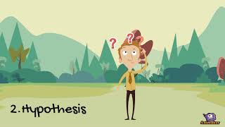 Scientific Methodology Animated Video