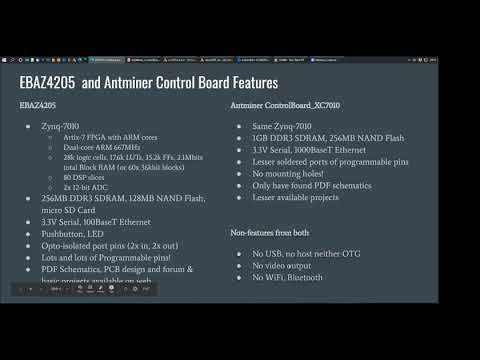 Under USD 20 Xilinx Zynq Linux FPGA Board - Hackware v6.5