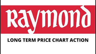 RAYMOND - LONG TERM PRICE CHART PATTERN | Chart Analysis | Technical Analysis | Hindi