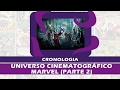 Cronologia Universo Cinematográfico Marvel - Parte 2