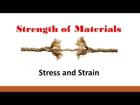 Strength of Materials (Part 1: Stress and Strain)