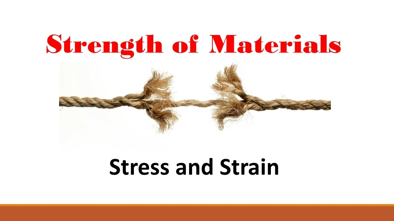 strength of materials stress and strain Gate me solved questions on stress and strain (strength of materials) question #1 a horizontal.