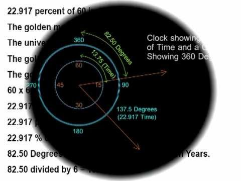"""Cyclic Universe """"Part 3"""" - (Data & Numbers)"""