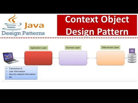 Context Object Design Pattern