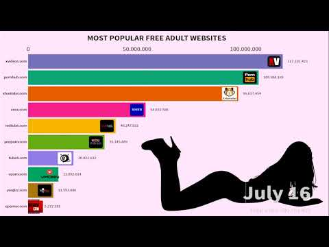 Best Video Websites - Top 10 List from YouTube · Duration:  2 minutes 30 seconds