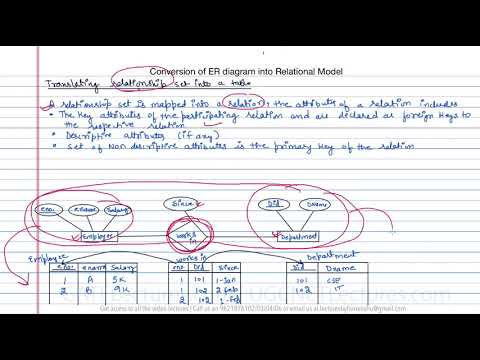 Database Management System 13 How To Convert Er Diagram Into
