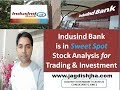 Indusind Bank is in Sweet Spot | Stock Analysis for Trading & Investment | www.jagdishjha.com