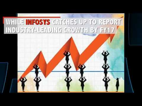 Infosys becomes the most 'premium valued stock' in IT sector, overtaking TCS