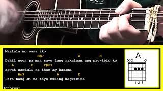Maalala Mo Sana by Silent Sanctuary-Guitar Chords