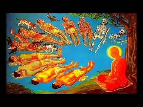 Correct Sinhala Bhawana 2 - Kayanupassanawa (Buddhist Meditation) - www.niwandora.com