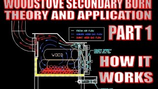 Wood stove with secondary burn. How it works part 1